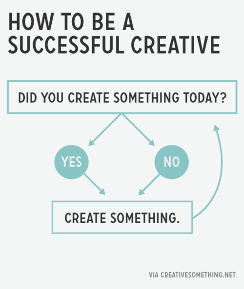 creativesomething net